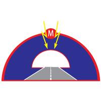 Энергосбережение-Дорога-Тоннель